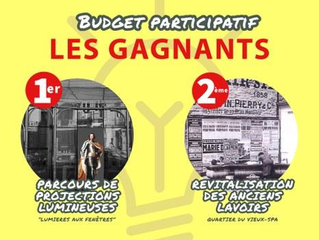Budget participatif - Résultats